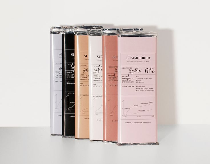 Color and Layout | Summerbird Organic Chocolate | Packaging design by Copenhagen based Homework