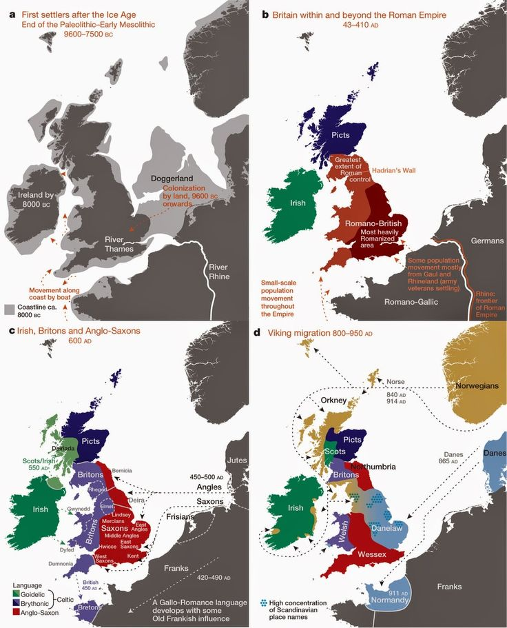 The history of the british soil and the british isles