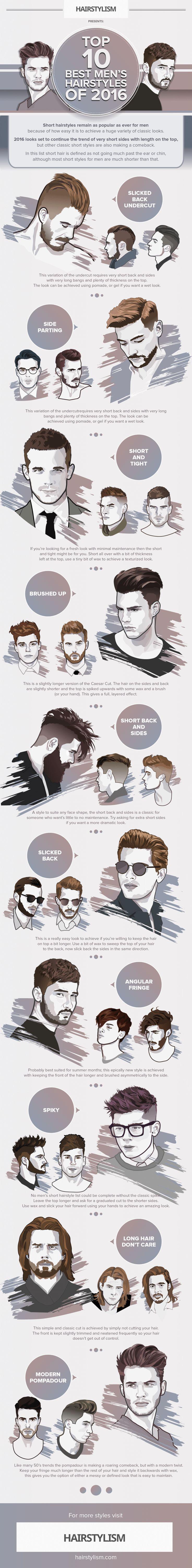 Men's Hairstyles: Pick Your Haircut For 2016