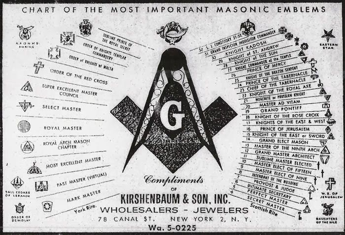 The Complete History of the Freemasonry and the Creation of the New World Order   Humans Are Free