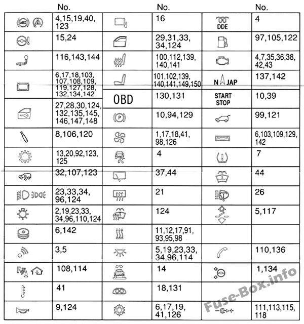 Bmw X6 Fuse Box - Wiring Diagram Information X Fuse Box Location on