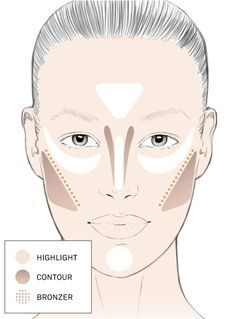 Fantastic 1000 Ideas About Oval Face Makeup On Pinterest Face Makeup Tips Short Hairstyles Gunalazisus