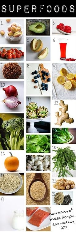 SUPERFOODS...it's super important to know which foods are best for your diet! -ANN  #ANNJANEcomingsoon