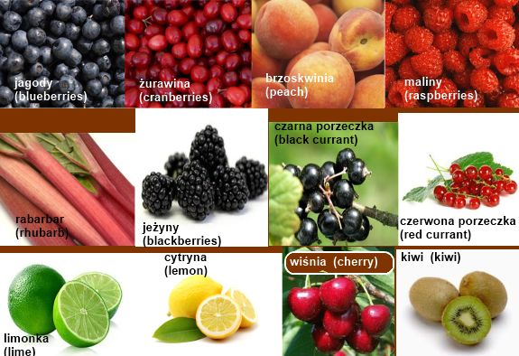 Polish vocabulary - Fruit
