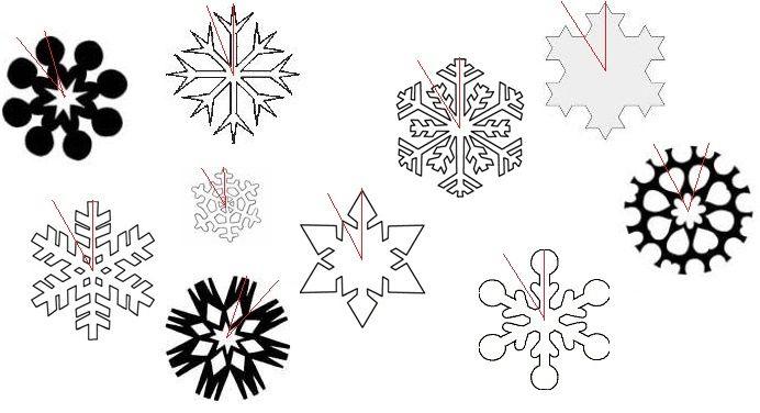 Fiocchi di neve di carta: una decorazione di Natale fai da te.