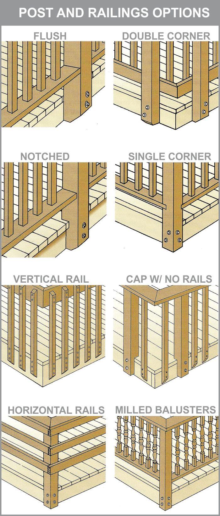 deck rail post - Google Search