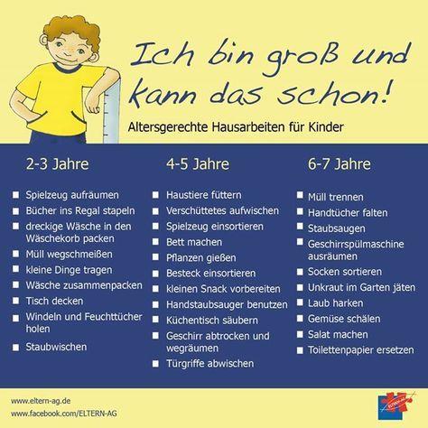 Ämtliplan zum Ausdrucken für Kinder von 2 bis 7 Jahre. Mit Ideen welche Arbeiten die Kinder in diesem Alter schon machen können.