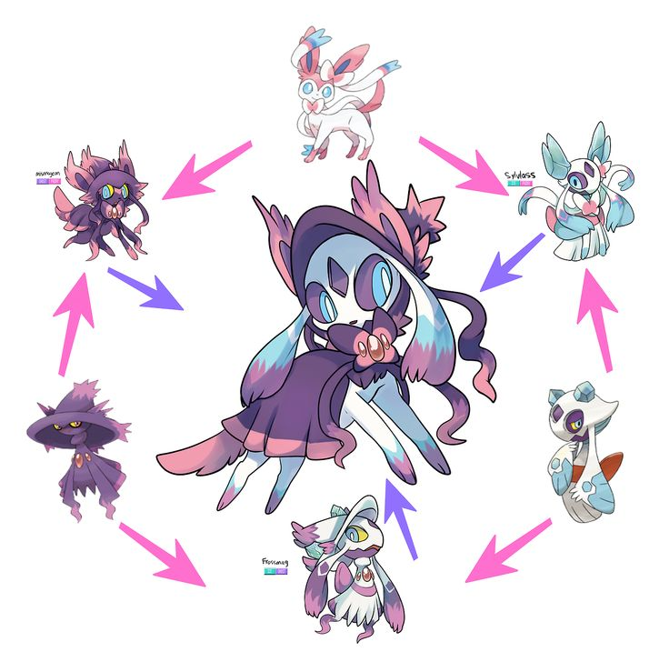 Combining Froslass, Sylveon, and Mismagius