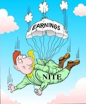 Dividends and Earnings per Share EPS While the math may be simple ... there are many varieties of Earnings per Share (EPS) being used these days, and investors must understand what each represents so they can make informed investment decisions.
