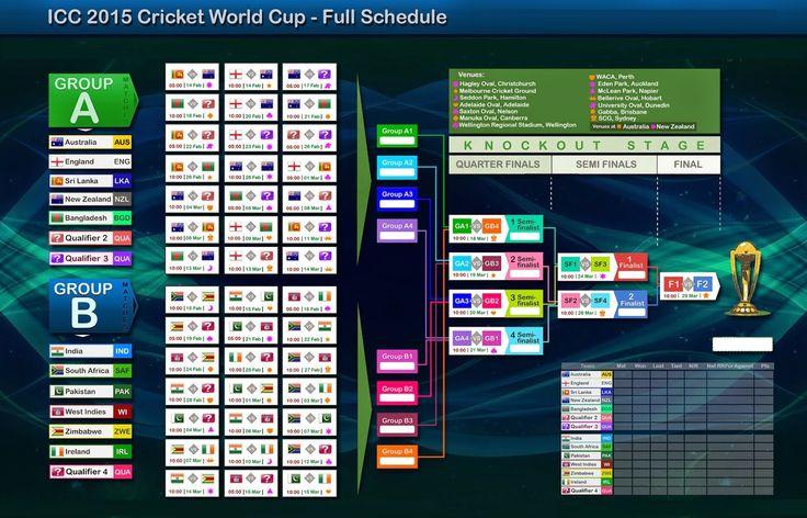 2015_WorldCup_Schedule