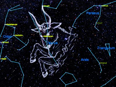 """Ψυχή και Αστρολογία   """"Psychology & Astrology"""": *ΜΑΙΟΣ 2017 – Προβλέψεις*"""