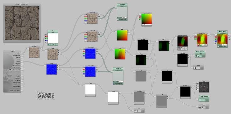 FlowMap.png (2202×1093)
