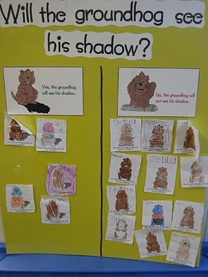 Will the groundhog see his shadow? Picture graph idea for the day before Groundhog Day.