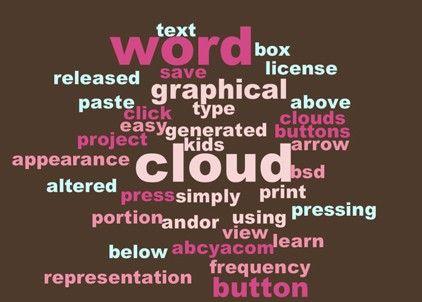 word cloud generator by wordle