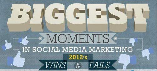 Best Moments 2012 Social Media: le migliori e peggiori campagne social del 2012 [INFOGRAFICA] | Big Companies: vincitori e vinti sul campo di battaglia dei Social network! #socialmedia    http://iab.blogosfere.it/2013/08/best-moments-2012-social-media-le-migliori-e-peggiori-campagne-social-del-2012.html