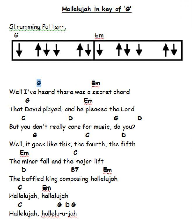 Hallelujah Lyrics And Piano Sheet Music: 827 Best Images About Ukulele On Pinterest
