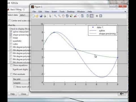 Ajuste de curvas con Matlab Ajuste de datos tabulados a una curva por medio de interpolación o regresión utilizando la herramienta de basic fitting de Matlab