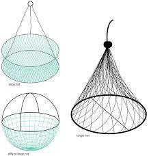 Image result for rigging nets