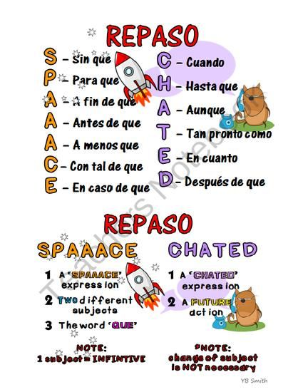 spanish essay on school rules Español paragraph práctica practice & homework hello i started learning spanish a few months ago in schooli go to college i want to focus on rules later.