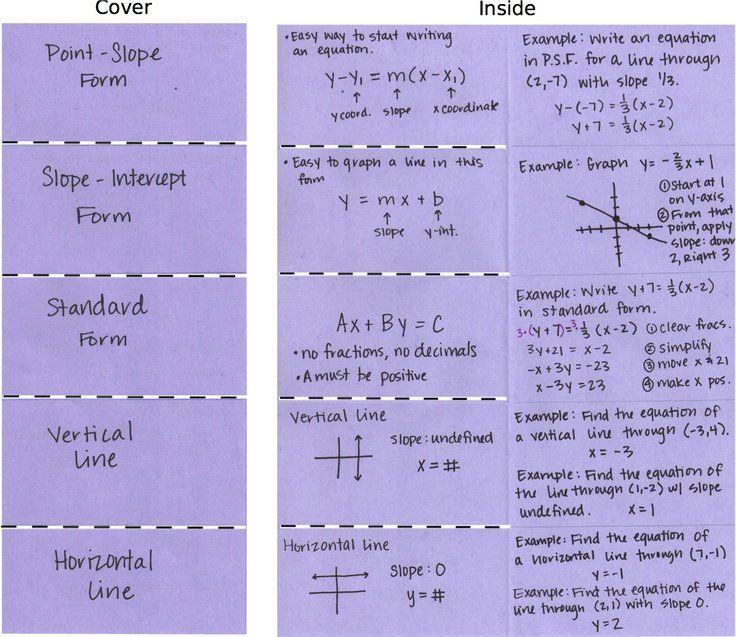 mathematics bridge program linear equations 1906 association drive reston, va 20191-1502 (800) 235-7566 or (703) 620-9840 fax: (703) 476-2970 nctm@nctmorg.