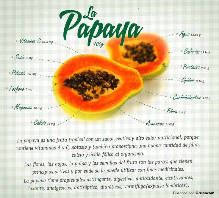 La papaya y sus propiedades - Infografías y Remedios. #papaya #infografia #infographic