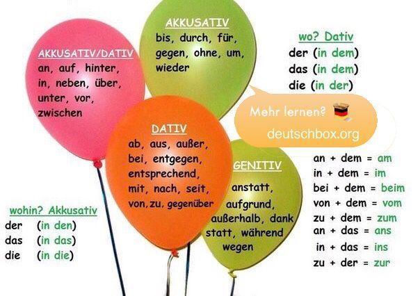"""Deutschbox on Twitter: """"Akkusativ, Dativ und Genitiv mit Präpositionen lernen 📖 🇩🇪 #deutsch Mehr Bilder gibt es hier: https://t.co/CjmferMgB7 https://t.co/3V9StxSAPA"""""""