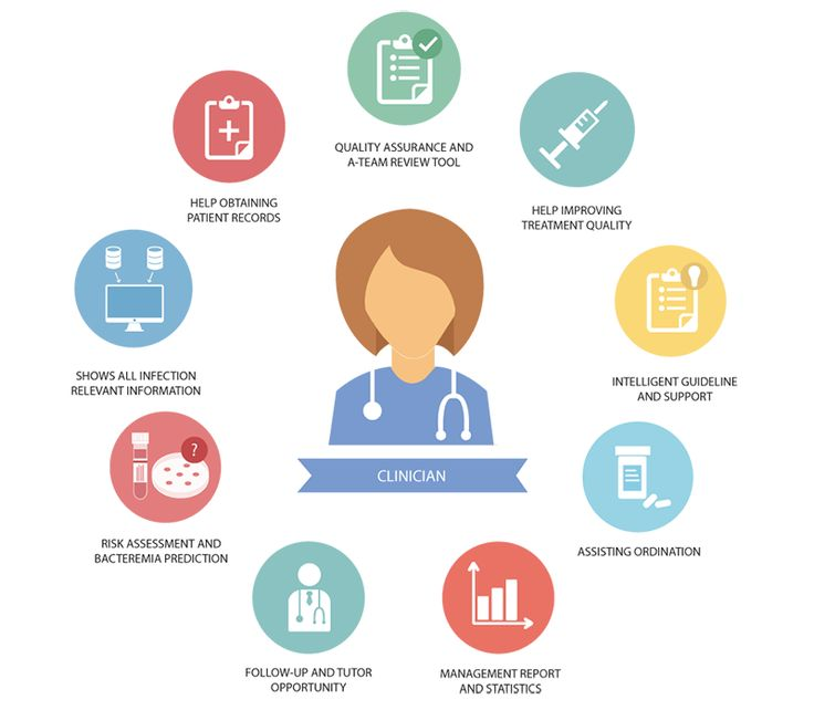 Clinical values of TREAT Steward as antimicrobial stewardship progem. Read more here: www.treatsystems.com