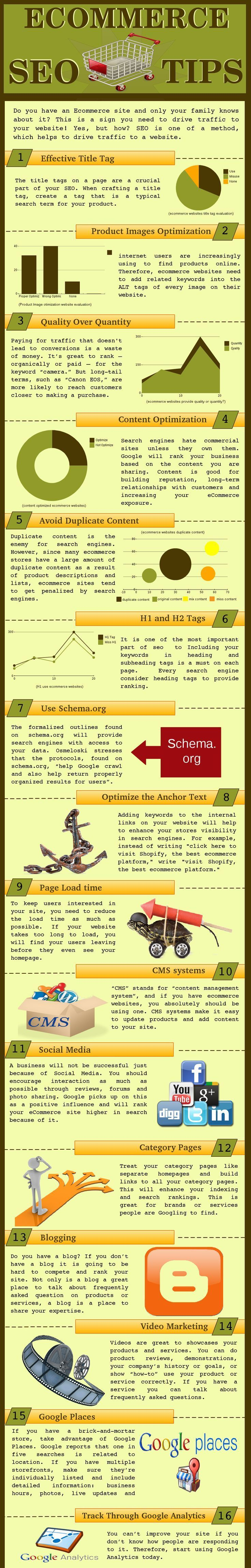 Ecommerce SEO Tips [Infographic] | Search Engine Optimization
