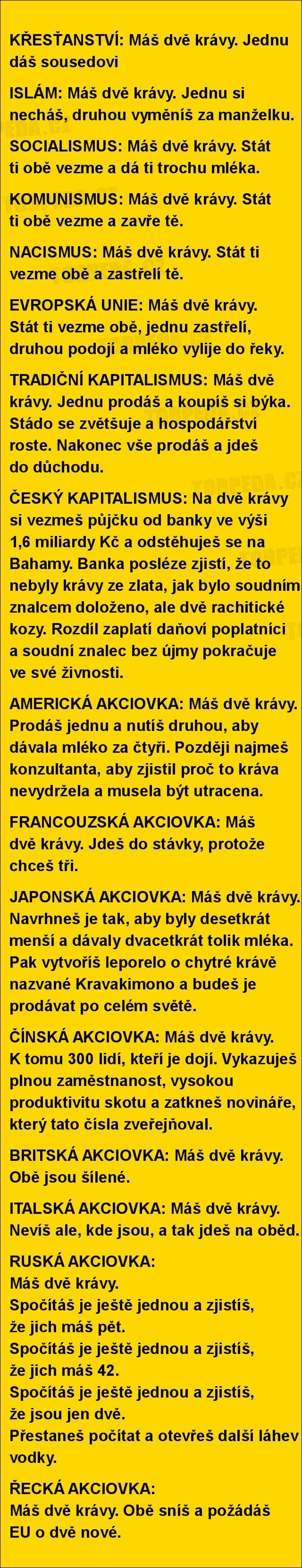 Pohledy na hospodaření v různých politických či náboženských uskupeních... | torpeda.cz - vtipné obrázky, vtipy a videa
