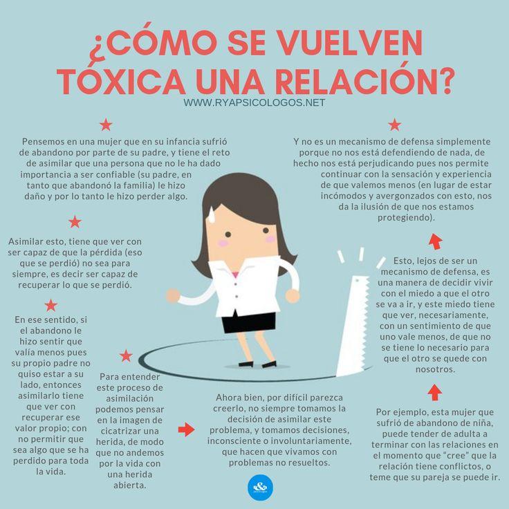 Cómo se vuelve tóxica una relación:  #relaciones #psicología Therapy Worksheets, Neuroscience, Mental Health, Psychology, Coaching, Childhood, Family Guy, Parenting, Mindfulness