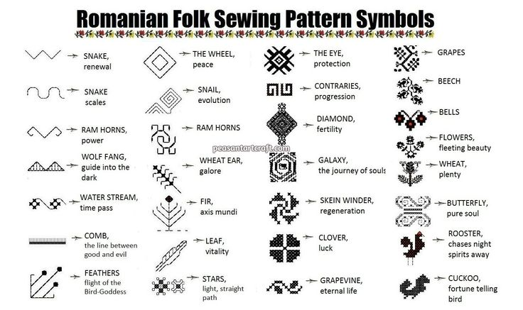 romaina pattern protection symbols and their meanings