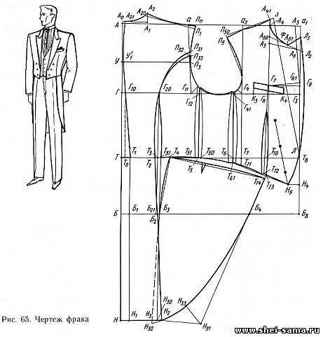 §1. Конструирование фрака - Глава VII - Конструирование мужской верхней одежды…