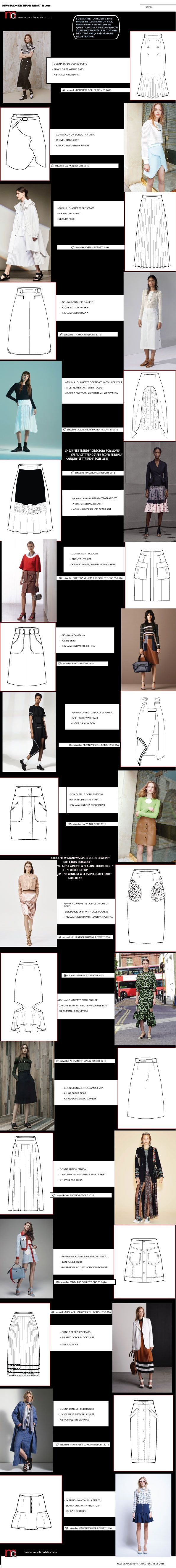 Key Skirt Shapes seen at the SS 2016 Resort Collections - PopUp ModaCable.com #2016trends...x