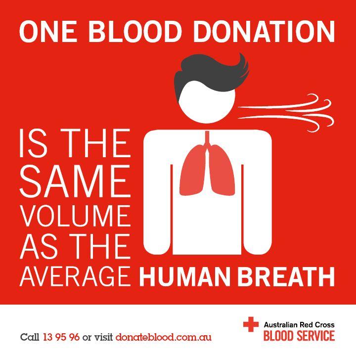 Australian Red Cross Blood Service