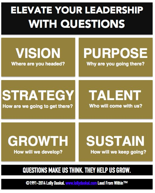 Elevate Your Leadership With Questions