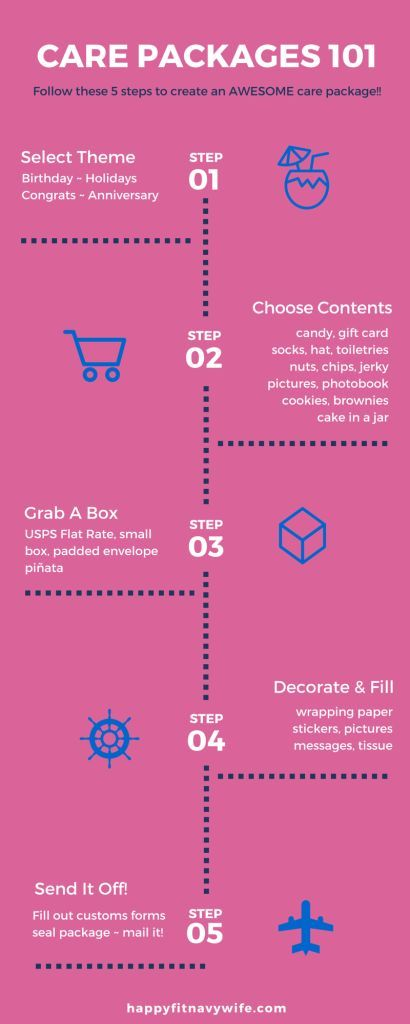 Care Packages 101- 5 Steps To An Awesome Care Package  #infographic #milspouse #deployment