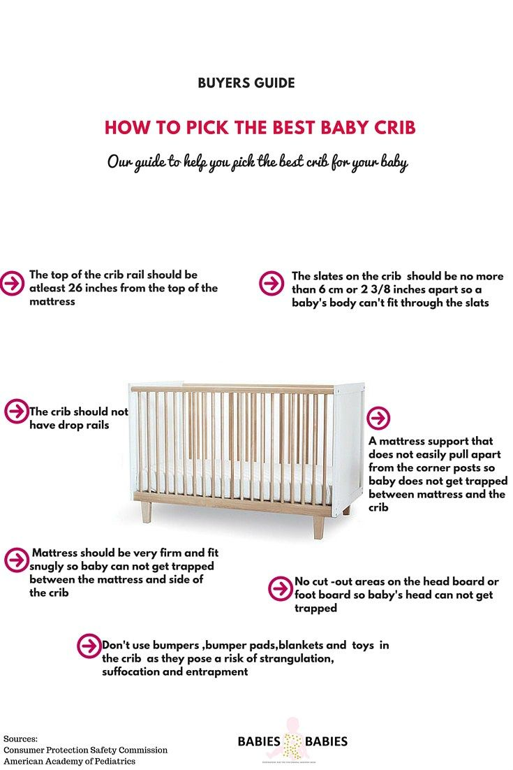 So many important things to  consider when buying baby's crib.Great Infographic.