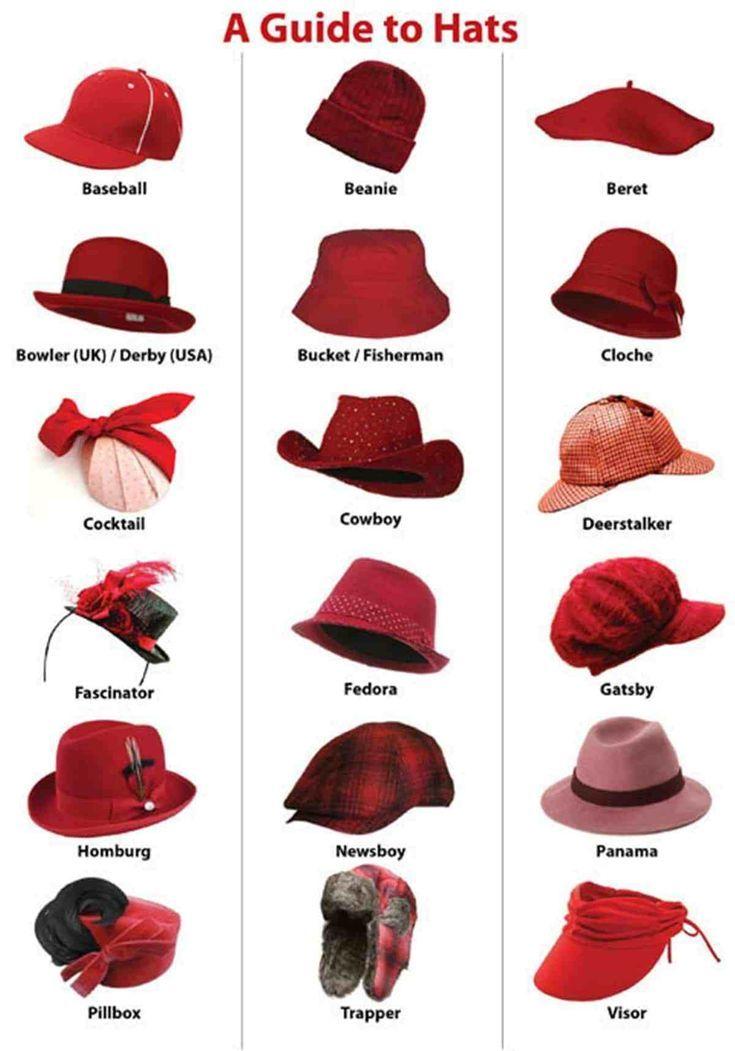 Fashion Accessories Vocabulary in English 17