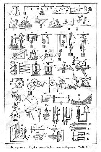 Wikijunior:How Things Work/The Six Simple Machines - Wikibooks, open books for an open world