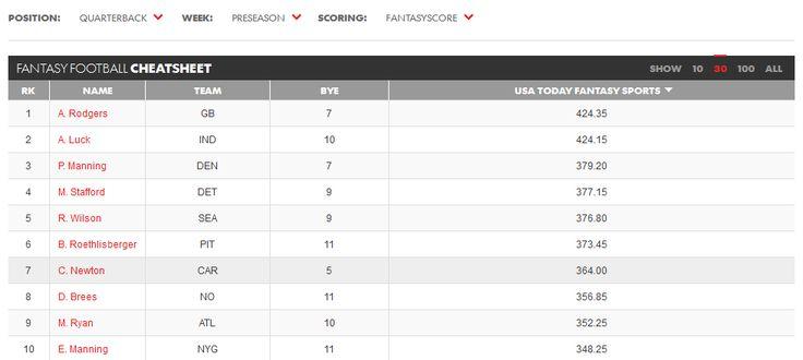 QB-rankings
