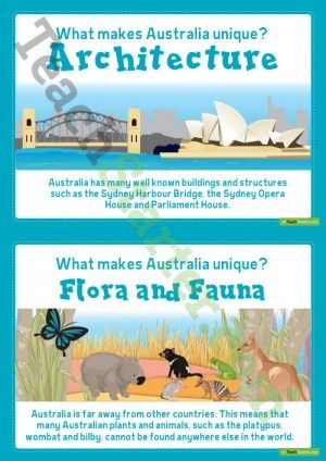 What Makes Australia Unique Posters (subscription required)