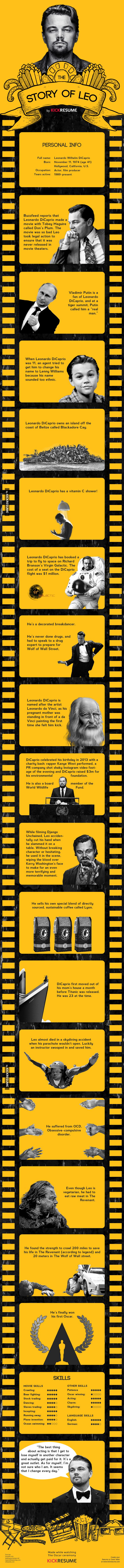 Resume of Leonardo DiCaprio: Surprising Facts You Didn't Know  [Create perfect resume in minutes www.kickresume.com]