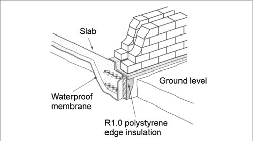 INSULATION A cross-section diagram of the edge of a slab