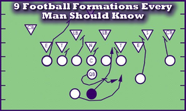 9 Football Formations Every Man Should Know. pretty basic though