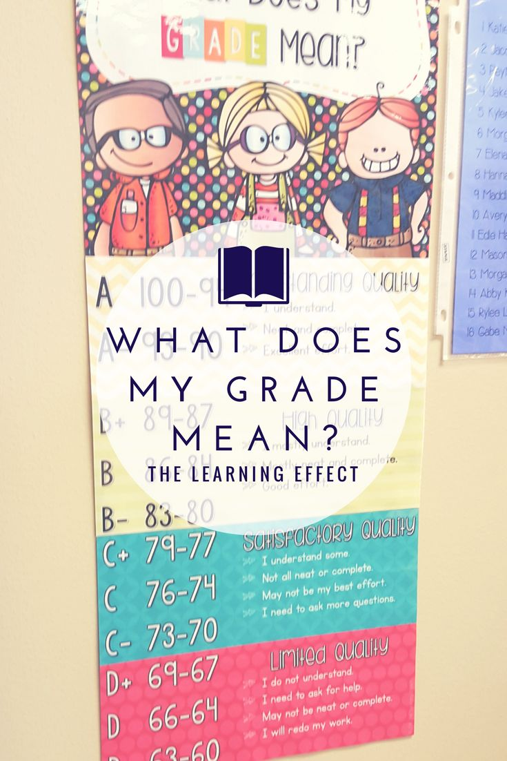What Does My Grade Mean? Editable Goal setting for