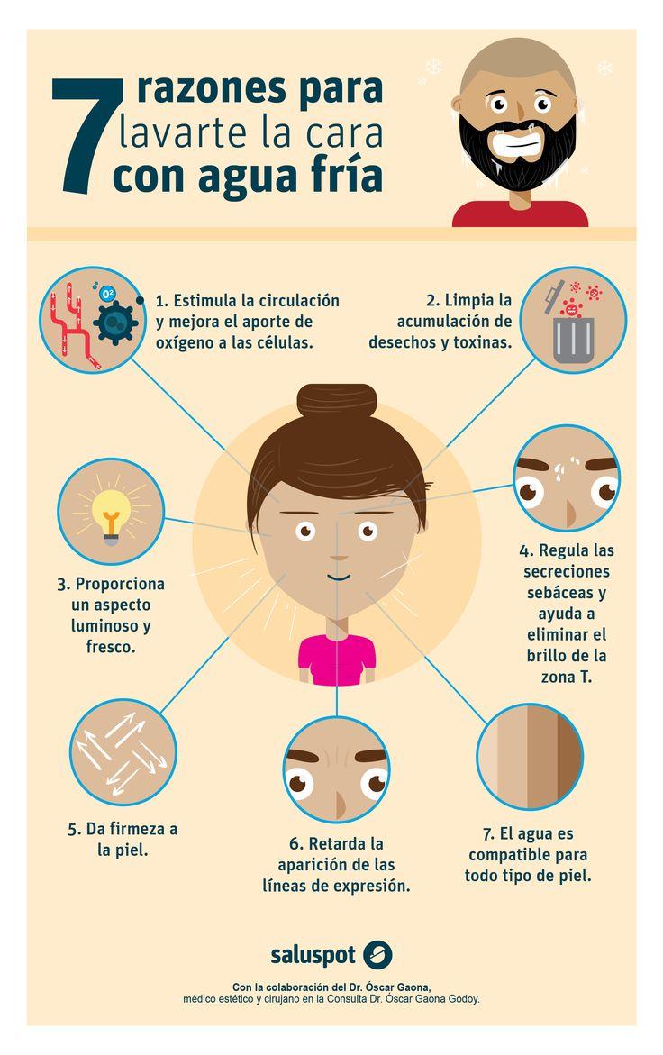 Lavarte la cara con agua fría, infografía en colaboración con el Dr. Óscar Gaona.