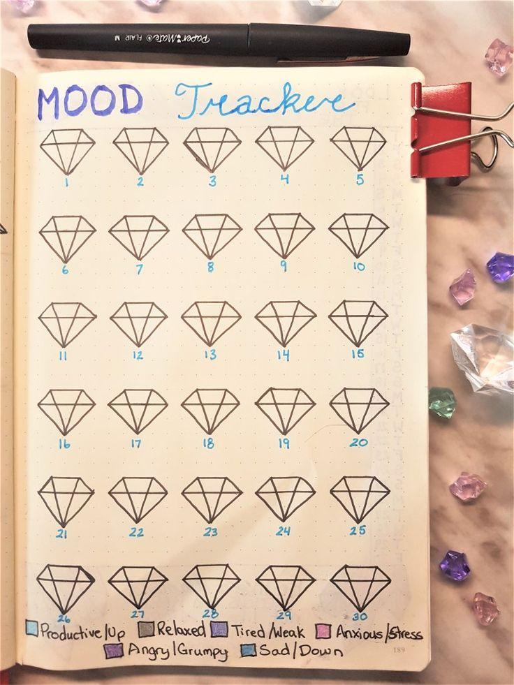 November Bullet Journal Spreads Crystal Theme Bullet