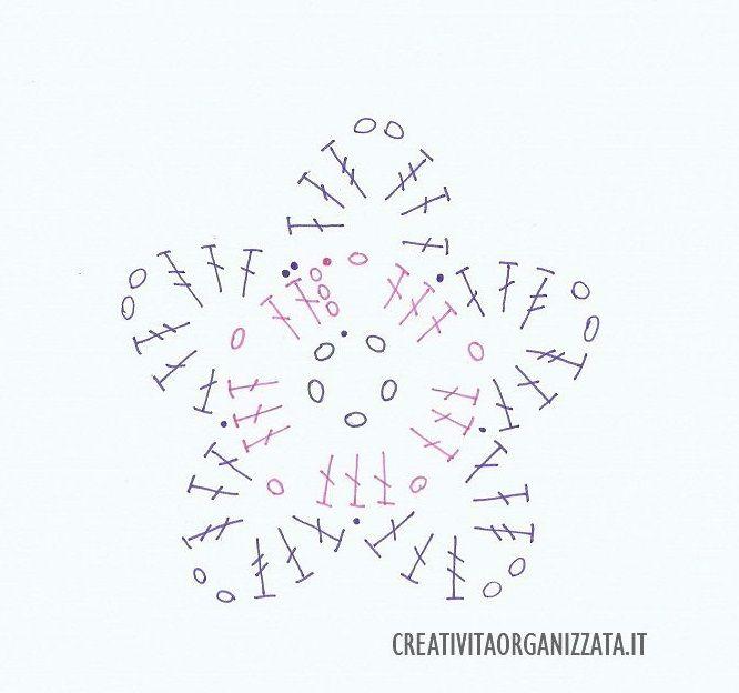schema stella per albero a uncinetto