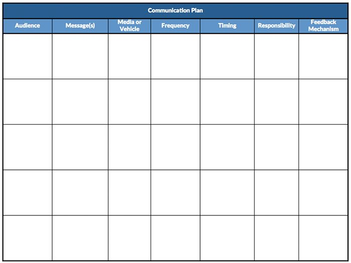 Beste Ideen Over Communication Plan Template Op