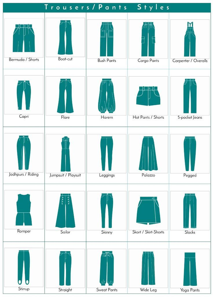 Fashion infographic : A visual glossary of trousers/pants styles More Visual Glossaries (for Her): Backpacks / Bags / Beads / Belt knots / Bobby Pins / Boots / Bra Types / Braids / Buns / Chain Types / Coats / Collars / Darts / Dress Shapes / Dress Silhouettes / Eyeglass…